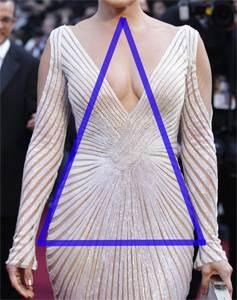 Cuerpo de pera o triángulo